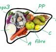 4 điều lưu ý khi giải độc gan